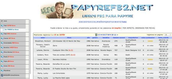 Papyre Listado